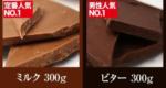 チュベドショコラ-チョコレート